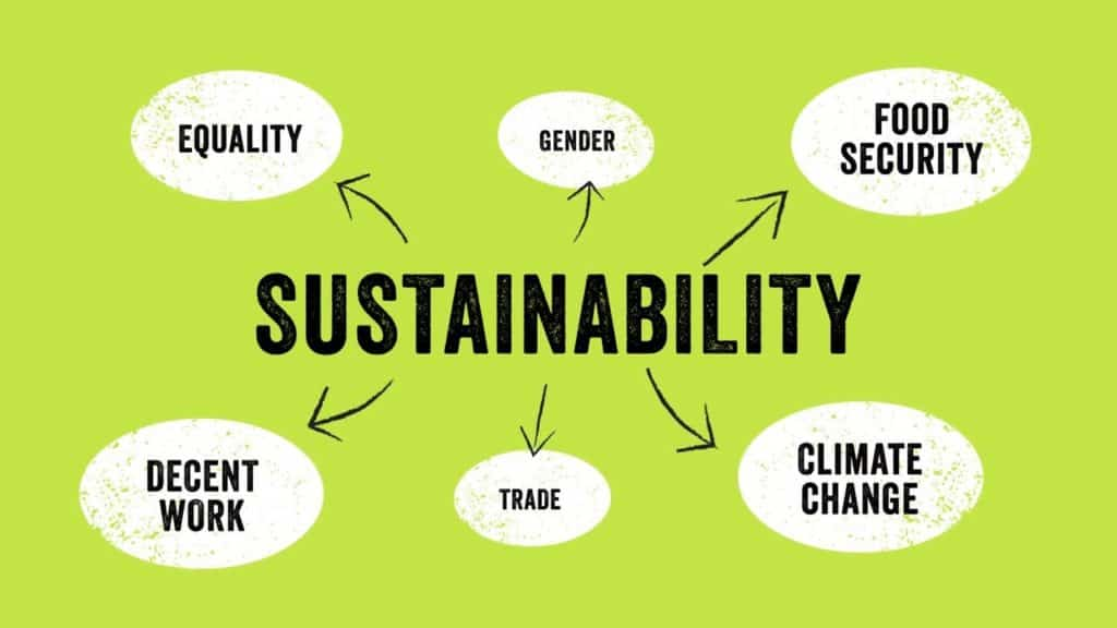 fairtrade sustainability poster